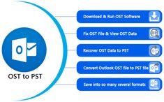 OST to PST exporter software easily extract every emails from OST to PST file data and save OST file as PST outlook with other format as:- EML/MSG/HTML/MHTML etc. Visit here for more info:-   http://www.exportosttopst.org/