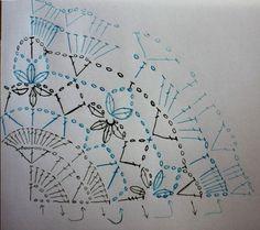 Modified South Bay Shawlette pattern