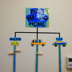Keeping track how children go home while modeling a thinking map.