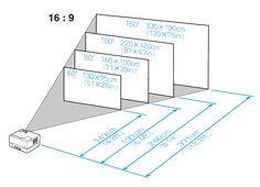 пропорции экрана с проектором - Поиск в Google