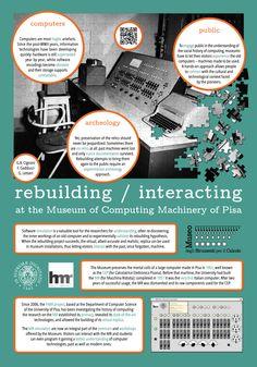 rebuilding/interacting  HMR at Cultural Heritage: Recalibrating Relationship RICHES project First International Conference Pisa, 4-5 dicembre, Museo della Grafica see more http://hmr.di.unipi.it/Riches2014/