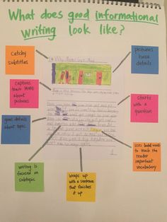 example of chart for good informational writing Kindergarten Writing, Kids Writing, Teaching Writing, Writing Ideas, Literacy, Writing Help, Writing Strategies, Writing Skills, Writing Workshop