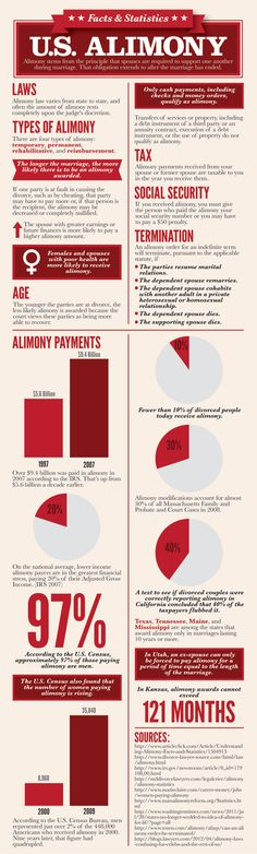 Alimony: support yourself, provide for your own living.  Your ex is not your Daddy to raise and support you.