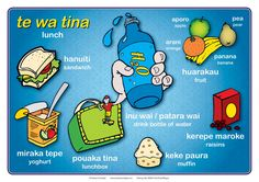The three mail meals of the day and their correspondaing foods are shown in colourful easy to identify illustrations with Maori and English labels School Resources, Teaching Resources, Maori Words, Primary Teaching, Maori Art, Early Childhood Education, Classroom Themes, Fun Learning, Language
