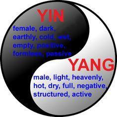 Yin Yang Defined