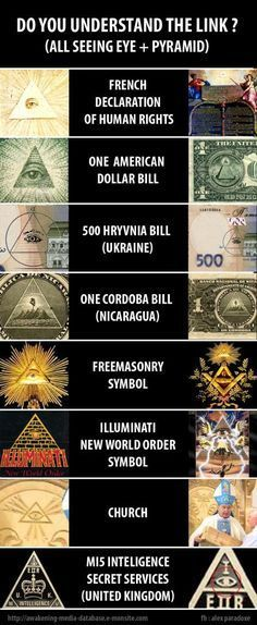 """OCCULTISM AND SYMBOLISM ALL AROUND THE WORLD - there are various aspects of the All-Seeing Eye: a fundamental meaning (the eye symbolizes Lucifer), a practical meaning, a prophetic meaning, a historical meaning and a mystic meaning.All five aspects harmonize to prepare the world for the coming Antichrist. the All-Seeing Eye, which primarily represents LUCIFER, """"the angel of light"""" to Satanic Illuminati society (check out; 2nd Corinthians 11:15)."""