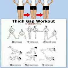 Inner Thigh Workout lose inner thigh fat women fitness home exercises fit femalefitbody wwwffbodycom Fitness Tips, Health Fitness, Men Health, Gym Fitness, Health Diet, Fat To Fit, Get In Shape, At Home Workouts, Floor Workouts