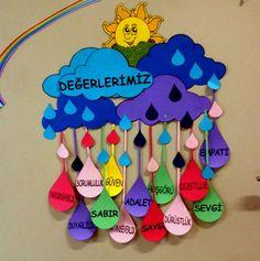 visual result on values education board - - Classroom Board, Classroom Displays, School Classroom, Classroom Decor, Board Decoration, Class Decoration, School Decorations, Kindergarten Activities, Classroom Activities