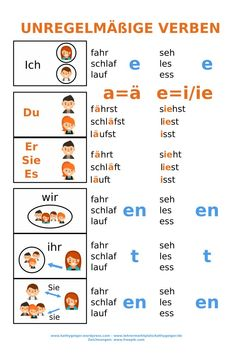 Visual learning aid for the classroom. Wall poster of the irregular verbs in the. Visual learning aid for the classroom. Wall poster of the irregular verbs in the present tense. For German, DaF and DaZ. Study German, German English, Learn Swedish, Learn German, Learn French, German Grammar, German Words, German Verb Conjugation, Deutsch Language