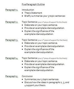 How To Write An Essay Thesis Romeo And Juliet English Essay With  This Is An Easytouse Outline For Writing An Essay Or Paragraph Paragraph  Essay Outline