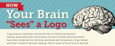 Infographic: Science and Logos, Together Again | StockLogos.com