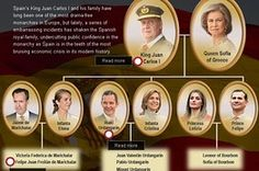 WSJ:  Spanish Royal Family Tree
