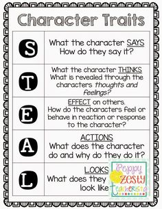 Character Traits Graphic Organizers  Character Traits Graphic