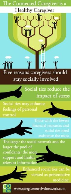 5 Reasons Caregivers Should Stay Socially Involved.  #huntingtonsdisease #caregiversupport
