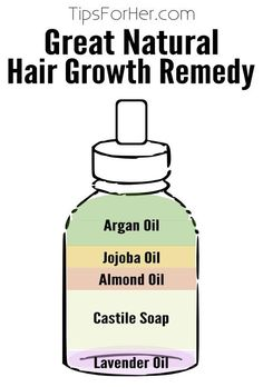 Great natural hair growth remedy to make your hair grow longer while keeping your scalp cleansed & healthy