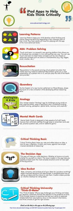 critical thinking skills teaching resources Critical thinking what is critical thinking characteristics of critical thinking why teach critical thinking teaching strategies to help promote critical thinking skills references & resources.