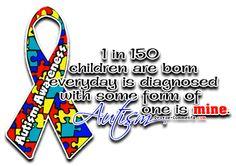 Autism Awareness images | World Autism Awareness Day