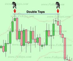Learning option trading means understanding what options are. Options, if used wisely, can actually be far less risky than simply trading shares while returning huge profits. Forex Trading Tips, Learn Forex Trading, Online Trading, Day Trading, Trading Cards, Stock Trading Strategies, Trade Finance, Finance Business, Candlestick Chart