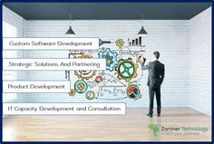 Take your business to the next level with these services from Zartner Technology Software Development, Entrepreneurship, Technology, Business, Ideas, Tech, Tecnologia, Store, Business Illustration