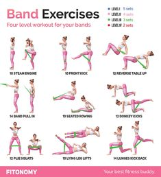 "7,611 Likes, 98 Comments - Fitonomy (@fitonomy) on Instagram: ""Fitonomy Band Exercises! If you already have Fitonomy Bands, this is a must try routine! If you…"""