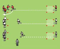 Skill Relays drill for 9 to 11 year olds - part 3 Soccer Practice Plans, Fun Soccer Games, Soccer Practice Drills, Football Coaching Drills, Soccer Training Drills, Soccer Drills For Kids, Soccer Skills, Youth Soccer, Kids Soccer