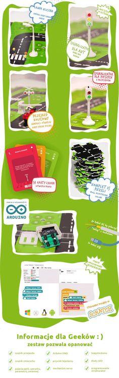 Wspieram.to: Inteligentne Miasto :: programowanie dla rodzin!