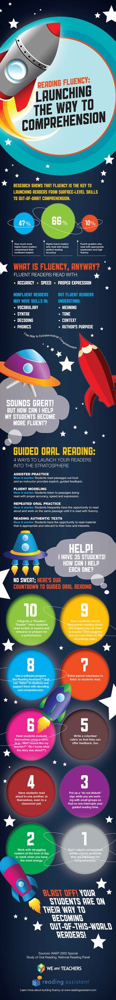 INFOGRAPHIC Reading Fluency: Launching the Way to Comprehension #weareteachers #scientificlearning