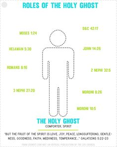 Come, Follow Me handouts for January 2014 #lds #ldsyw #ldsnest Holy Ghost