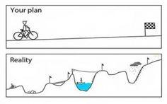 path-to-success