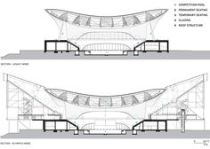 Space Frame, Roof Structure, Zaha Hadid Architects, Entrance Gates, Gate Design, Facade Architecture, Convention Centre, Landscape Design, Swimming Pools