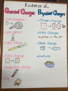 Evidence of physical and chemical changes anchor chart Best Picture For Physical Science facts For Your Taste You are looking for something, and it is going to tell you exactly what you are looking fo Primary Science, Science Notes, Third Grade Science, Science Notebooks, Middle School Science, Elementary Science, Science Classroom, Science Lessons, Science Education