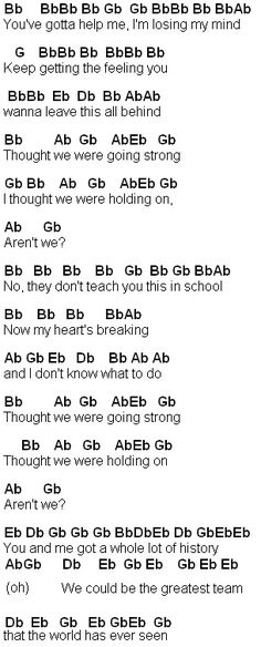 One Direction Dont Forget Where You Belong Chords Music
