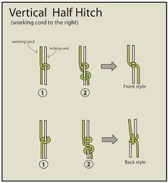 Making This Pattern make you know the difference of Double half hitch and Vertical half hitch.  You can use This pattern to make a f...
