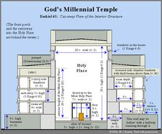 ... ucg.org/bible-reading-program/imagesbrp/ezekiel/ez41templecutaway.gif