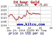 live gold price. up up up!