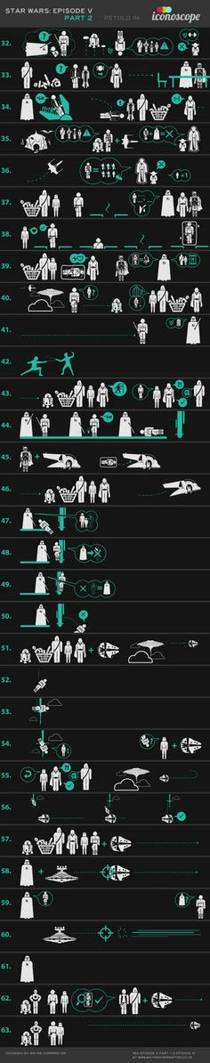 I should really get out more.: Star Wars Episode V Retold in Iconoscope