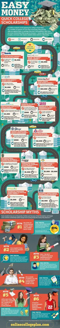 What Are 6 Myths About College Scholarships? #infographic
