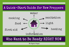 Quick start guide for preppers