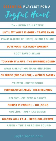 List of popular praise and worship songs