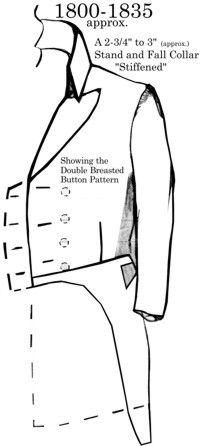 "The frock coat evolves into the ""swallow-tail"" or tail-coat, with long vertical vent in back, again for comfort and ease in riding (also it looks a lot better  than a bunch of fabric rumpling up over the thighs). http://www.ushist.com/img/mens/images/mens_frock_tailcoat_1800-1835_l.jpg"