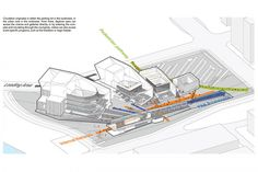 Sejong Art Center Competition Entry / H Architecture + Haeahn Architecture - example of circulation affecting/affected by architects; to look at in terms of my mixed-use project and its relation to theatre and lobby use day and night