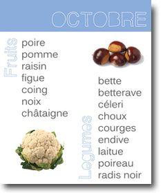 Les fruits et légumes du mois d'octobre