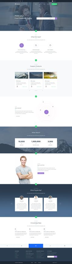 http://themeforest.net/item/skeets-helpdesk-and-knowledge-base-psd-template/12112381