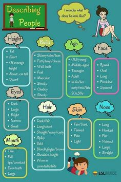 English Words for Describing a Person's Appearance - ESL Buzz # learn english words ideas English Words for Describing a Person's Appearance - ESLBuzz Learning English Common Adjectives, List Of Adjectives, English Adjectives, English Vocabulary Words, English Phrases, Adjectives To Describe People, Learning English For Kids, Kids English, English Language Learning