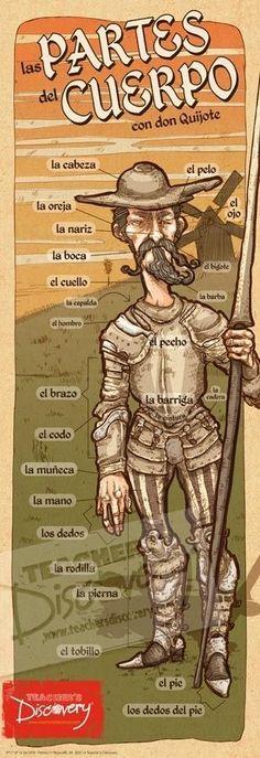Body Parts Don Q Skinny Poster Spanish