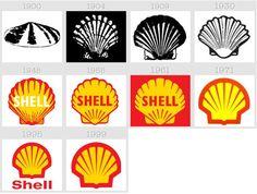 La marca Shell