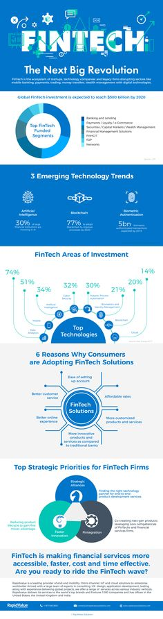 This infographic by RapidValue explains the emerging technology trends, areas of investment, reasons why consumers are adopting FinTech solutions. Marketing Dashboard, Mobile Marketing, Effective Meetings, Best Crypto, Cloud Infrastructure, Business Intelligence, Job Posting, Data Science, Software Development