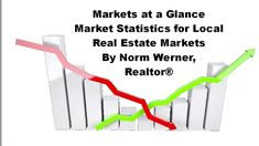 Markets at a Glance - 3 yr statistics for The Village of Milford