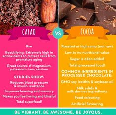 Cacao Vs Cocoa - my recipe for Double Chocolate Beet Donuts & Peanut Butter Maple Icing Matcha Benefits, Lemon Benefits, Coconut Health Benefits, Fenugreek Benefits, Le Cacao, Cacao Nibs, Raw Food Recipes, Healthy Recipes, Healthy Treats