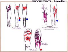 Knee Pain   GadiBody.com   Neuromuscular Therapy - Strain Counterstrain Pain Relief - Los Angeles, Santa Monica CA